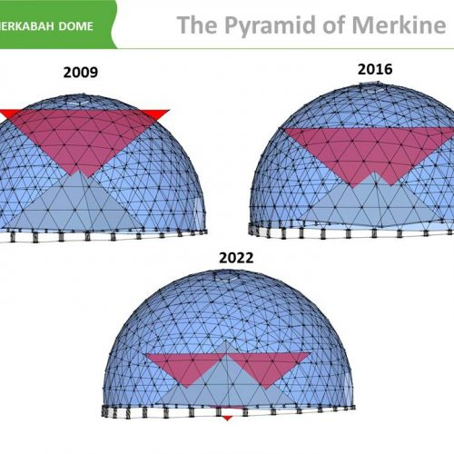 Sacred Merkaba Techniques @ Geodesic Domes Energy